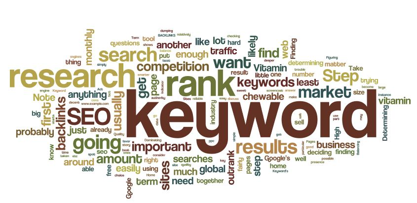 Best Practices for Keyword SEO