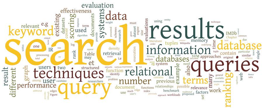 keyword-research-o
